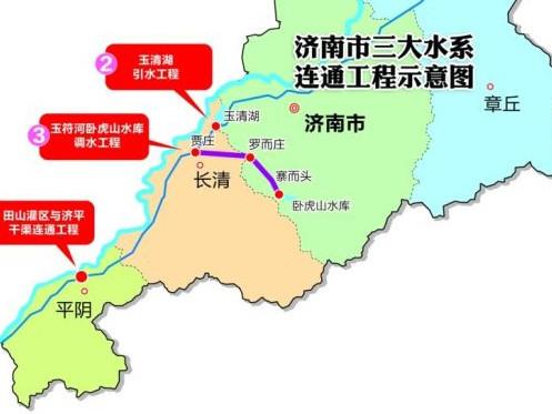 长江黄河一渠联调