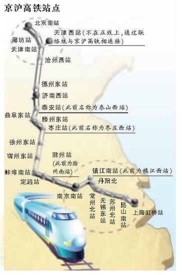 京沪高铁沿线