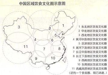 中国区域饮食文化
