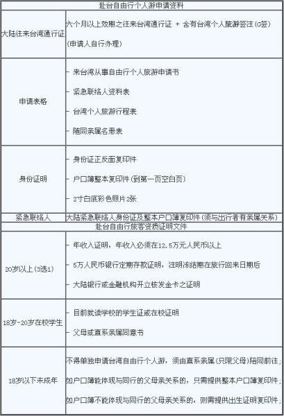 台湾自由行攻略
