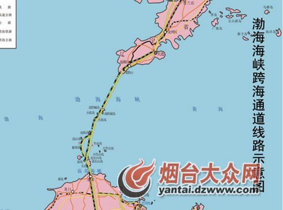 渤海海峡跨海通道:投资数千亿