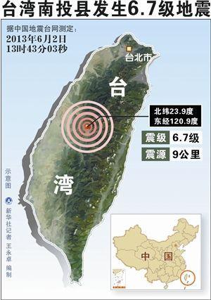 地震示意图(图片来源:深圳特区报)
