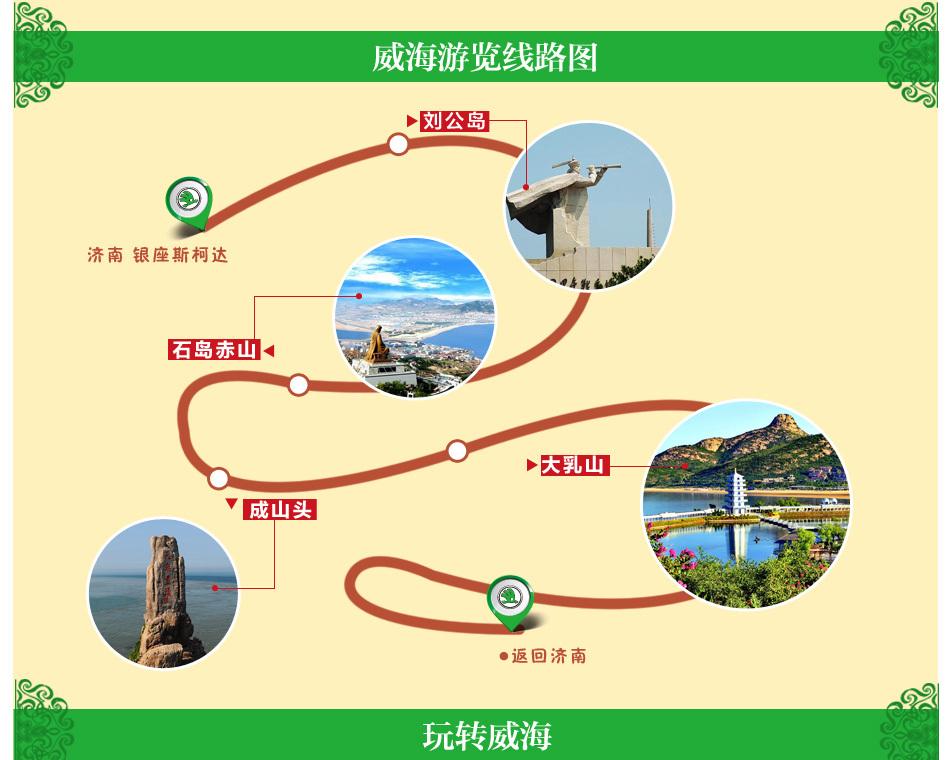 威海旅游路线图