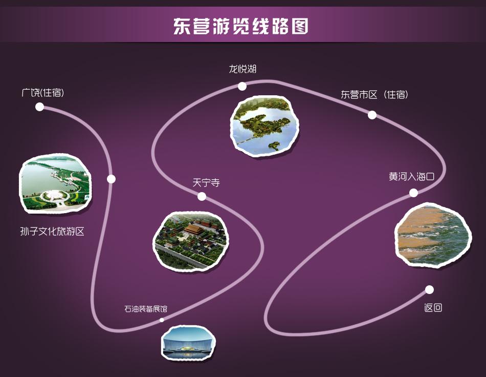 东营旅游路线图
