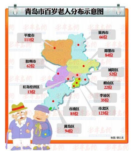 青岛市百岁老人分布示意图