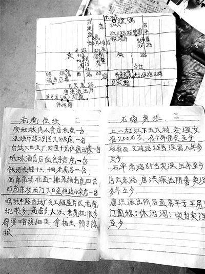 """王秀勇在2010年绘制的""""虎穴淫窝图"""""""