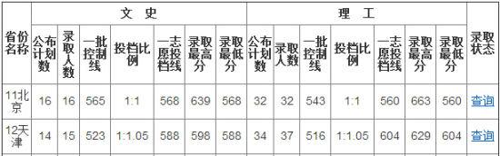 山东大学2014年普通文理录取信息查询
