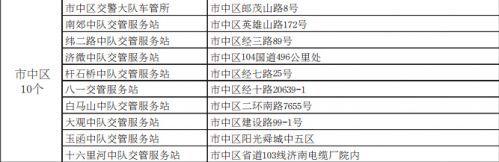 济南市中区安检标志核发地点