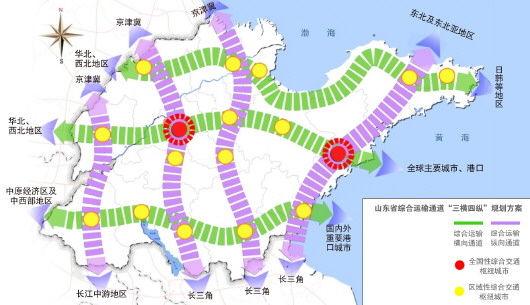 青岛新机场交通规划图