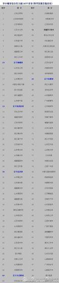 2014年中国百强县市排行榜 广东仅2县上榜