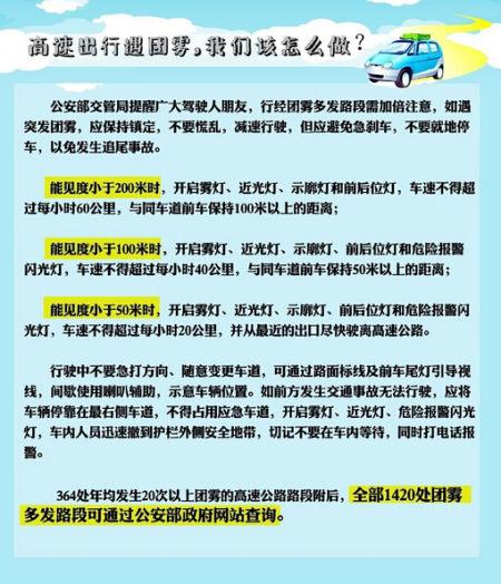 公安部公布今冬高速团雾多发路段 济广高速上榜