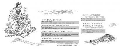杨朝明写的儒学书籍