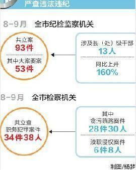 图片来源:中新网