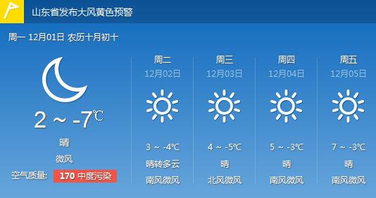 济南天气预报