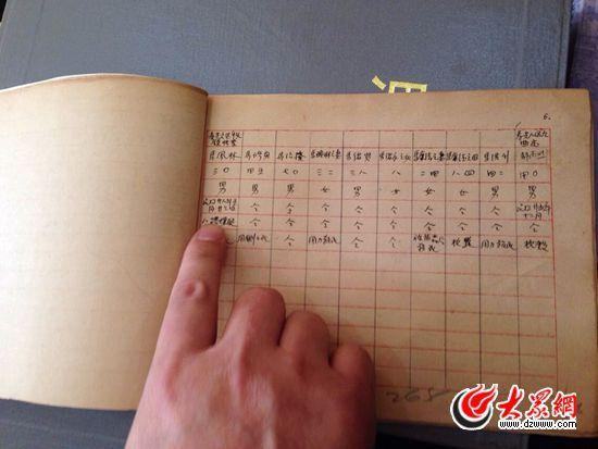 日军侵华期间发生在山东的惨案档案