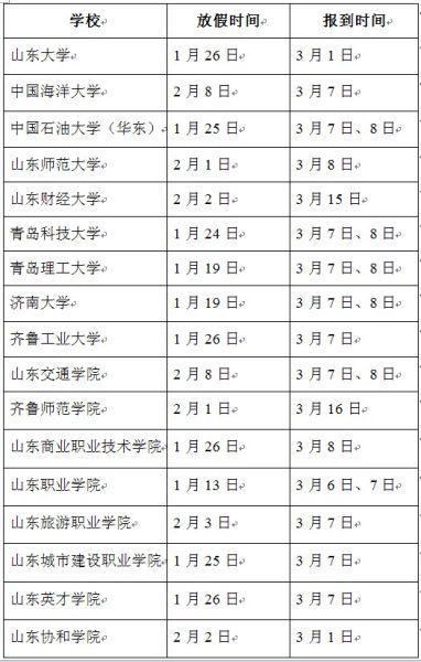 山东省部分高校寒假放假时间。(具体放假时间以学校安排为主)