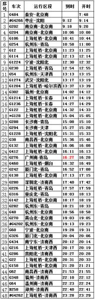 深圳东站到樟木头的火车