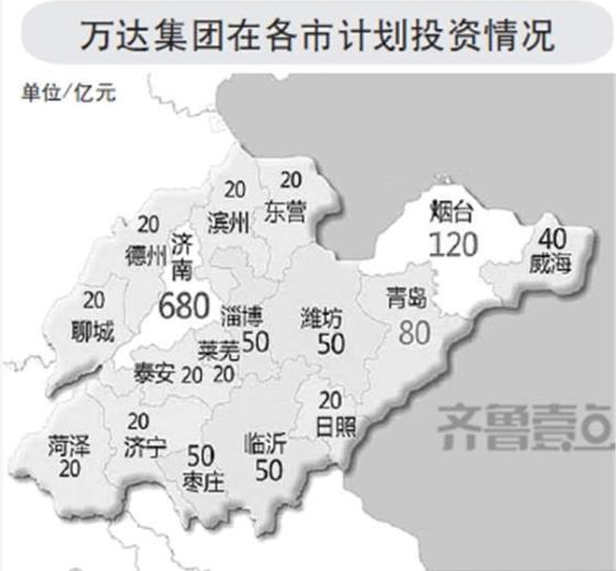 目前,万达集团已在山东的济南,青岛,枣庄,烟台,潍坊,泰安,济宁,东营