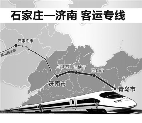 按线路最快时速350公里计算,意味着届时济南至青岛最快只需1小时.